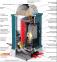 PIAZZETTA P937 - печь на пеллетах  + 2 вентилятора 0